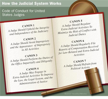 importance of ethics in criminal justice system Ethics is also important for those citizens who do not aspire to work in law  enforcement  ethics in criminal justice: in search of the truth (5th edition)   utilitarian ethics is a normative ethical system that is primarily concerned with the .