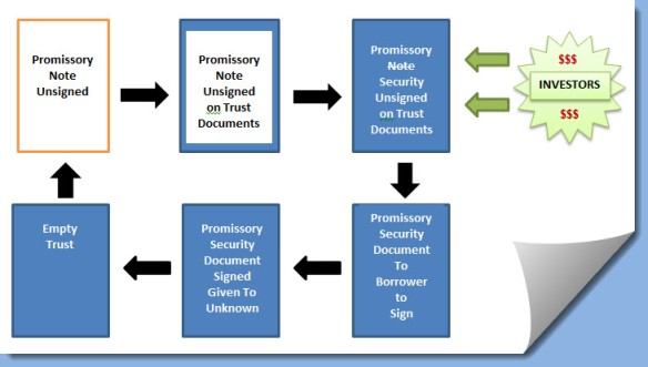 promissory-security1